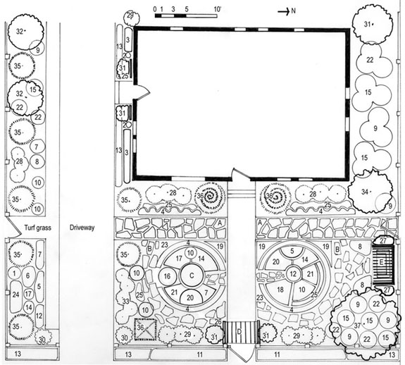 Fig.60, Cottage Garden plan